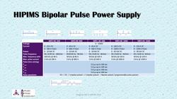 2015 Advanced MF and HIPIMS power supply_ページ_07