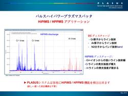 2015 CA_PLASUS_Tools_for_Spectroscopic_Plasma_Monitoring_and_Process_Control_ページ_49
