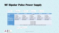 2015 Advanced MF and HIPIMS power supply_ページ_05