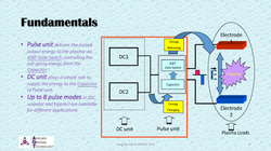 2015 Advanced MF and HIPIMS power supply_ページ_04