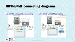 2015 Advanced MF and HIPIMS power supply_ページ_09