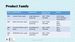 2015_05 Magpuls Advanced MF and HIPIMS power supply_ページ_05