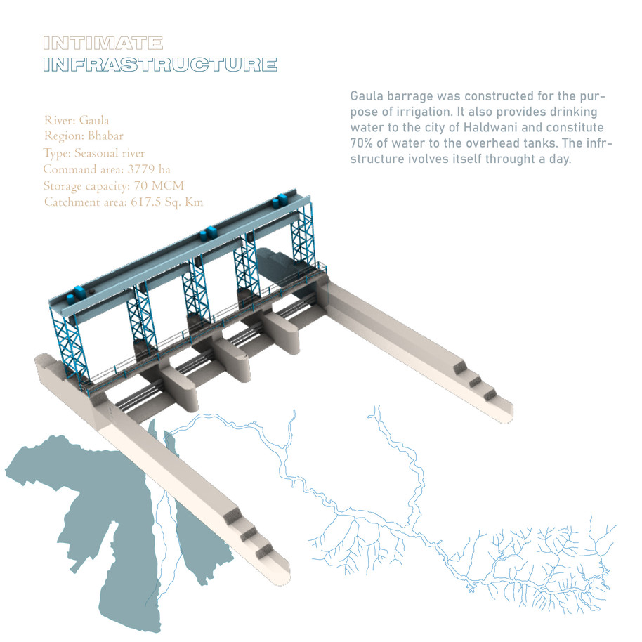 Intimate Infrastructure