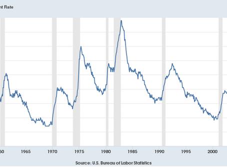 Indicadores de una Recesión Económica