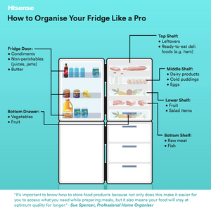 How Organise Your Fridge Like a Pro Infographic best place to store thing in fridge