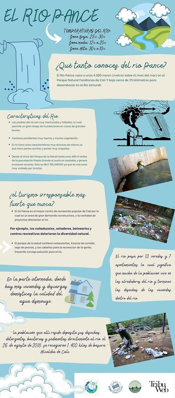 Infografia #1 Soy Agua.jpg