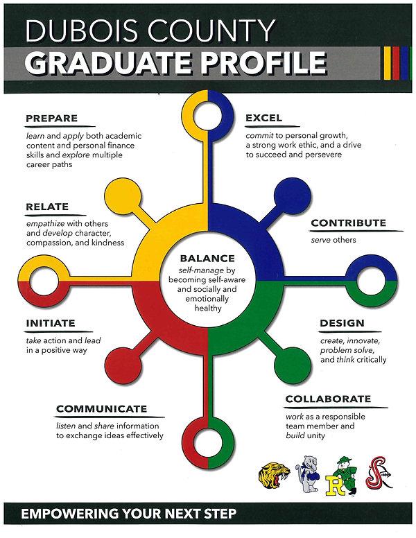 Dubois County Graduate Profile.jpg
