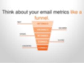 Email Funnel.jpg