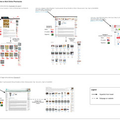 Web page mapping