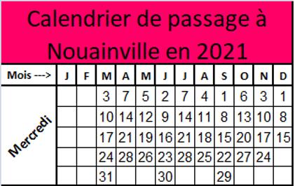 Nouainville.png