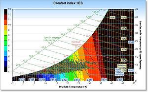 comfort index.jpg