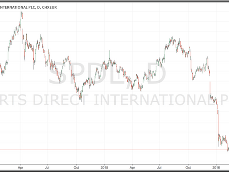 Sports Direct: The Good, The Bad And The 30% Upside