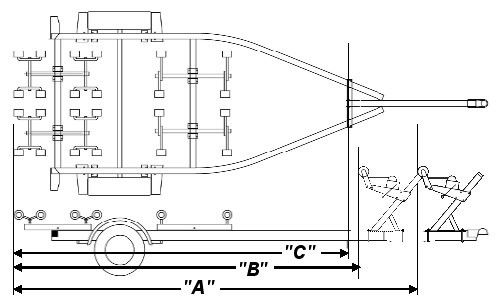 Groovy How To Measure To Fit A Boat Trailer Wiring Digital Resources Xeirawoestevosnl