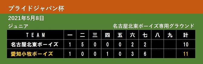 2021.5.8PJ杯vs北東B.JPG