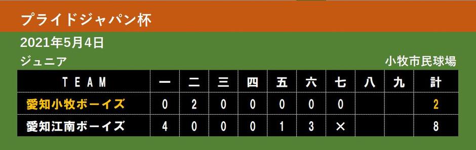 【ジュニア】プライドジャパン杯