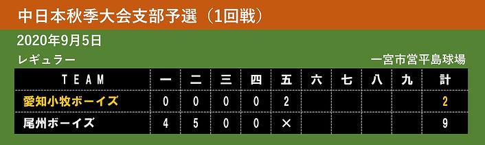 中日本予選.jpg
