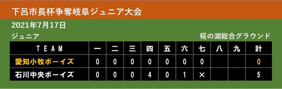 【ジュニア】下呂市長杯争奪岐阜ジュニア大会(1回戦)