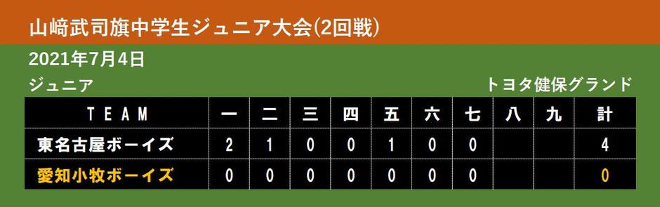 【ジュニア】山﨑武司旗中学生ジュニア大会(2回戦)