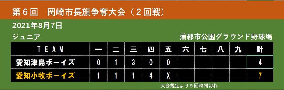 【ジュニア】第6回 岡崎市長旗争奪大会(2回戦)