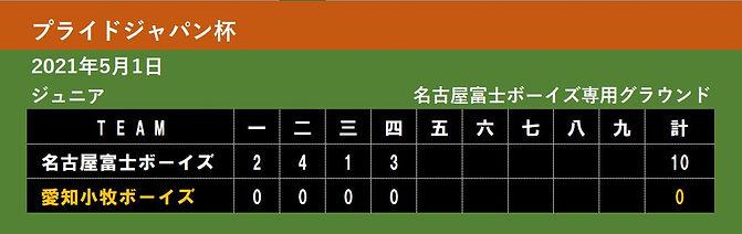 2021.5.1PJ杯vs名古屋富士B.JPG