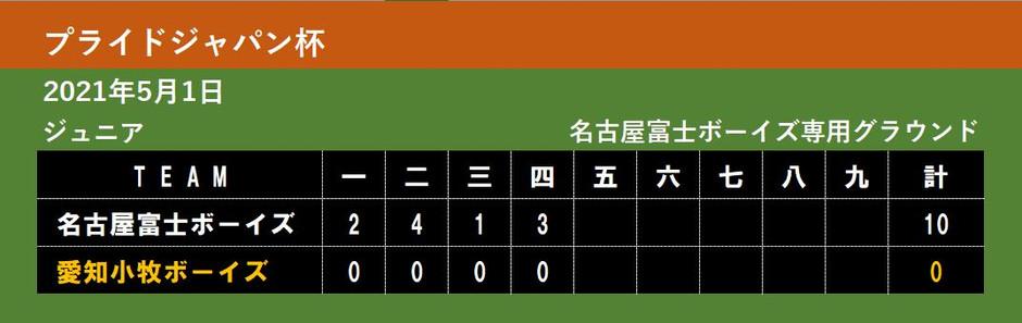 【ジュニア】プライドジャパン杯が始まりました