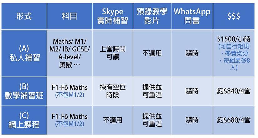 maths tutoring2.JPG