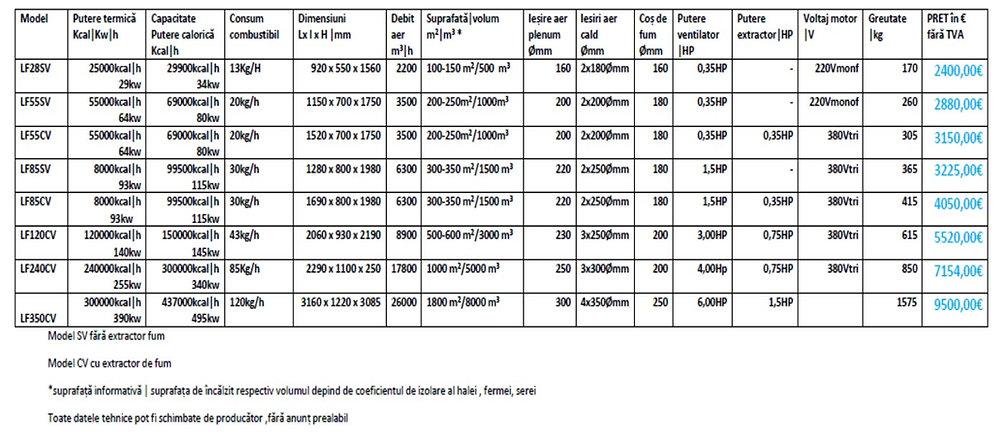 DT&price generatoare manuale.jpg