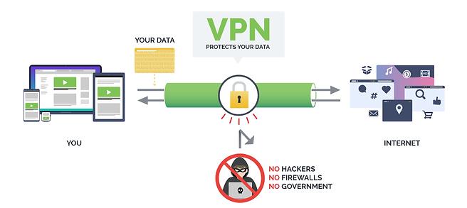 VPN .png