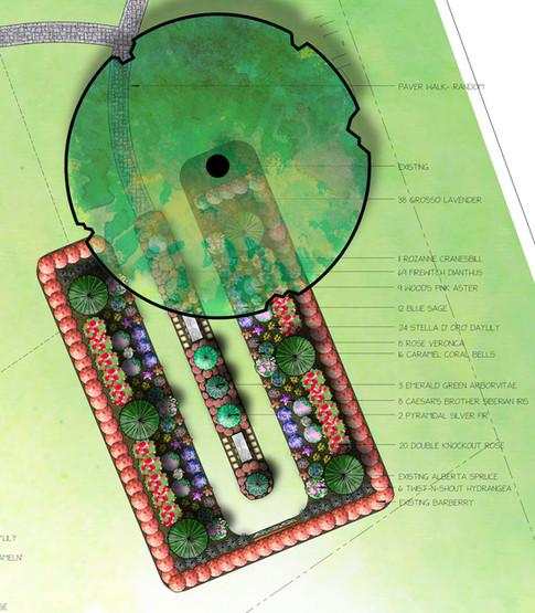 Detailed Planting Design