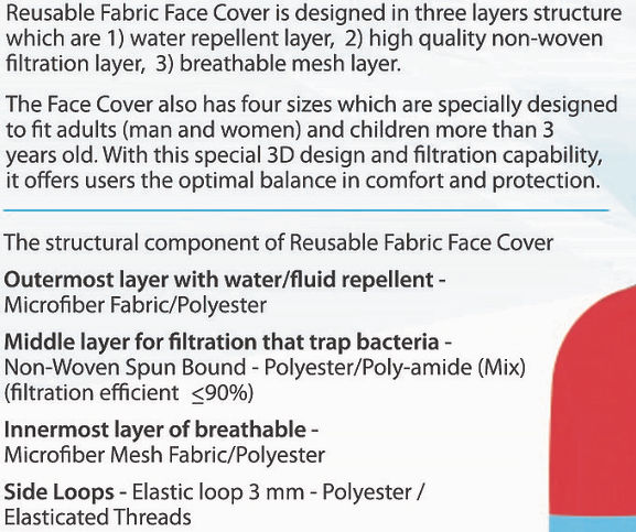 Fabric Face Mask Insertcard REV-2_29-052