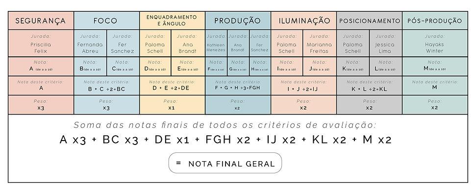 exemplo calculo de notas-04.jpg