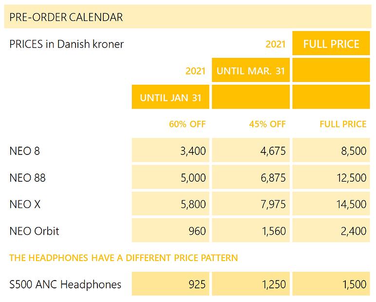 pre-order chart 2021 Jan.PNG