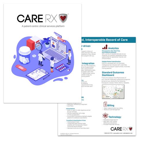 Care Rx brochure