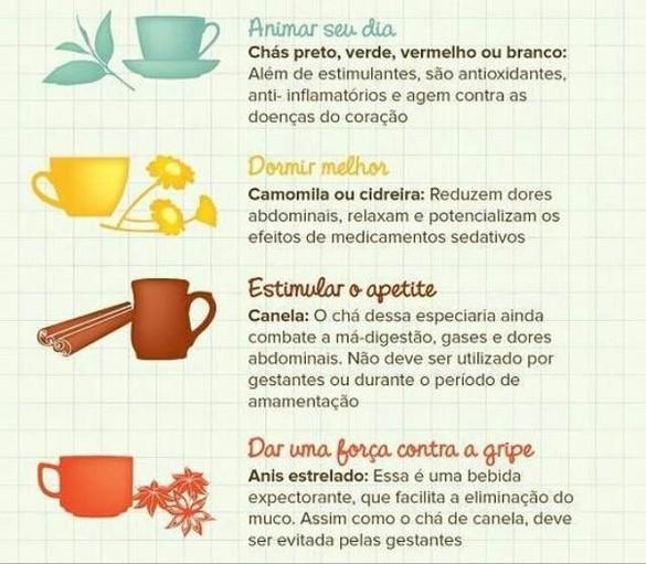 Inverno pede um chá!