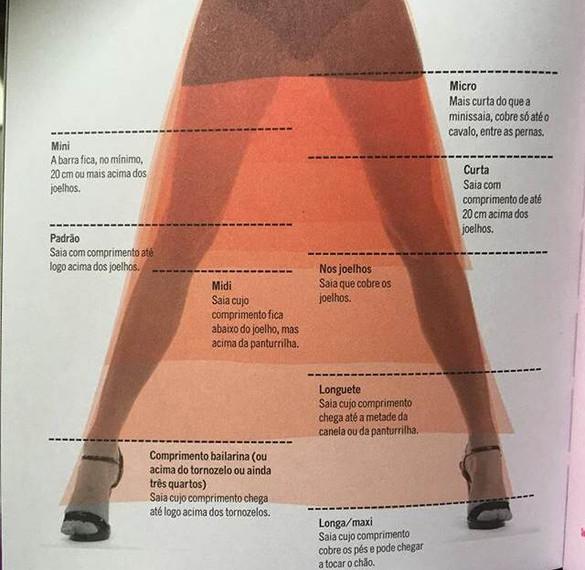 O comprimento de cada modelo de saia!