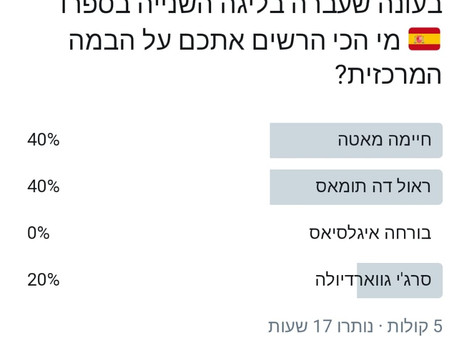 לא סנסציה, סטגנציה: דה תומאס ניצח, ישראל בדרך לאבדון