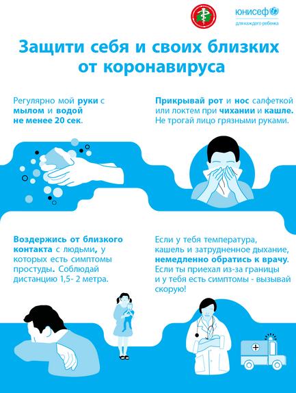 Защити себя и своих близких от коронавируса