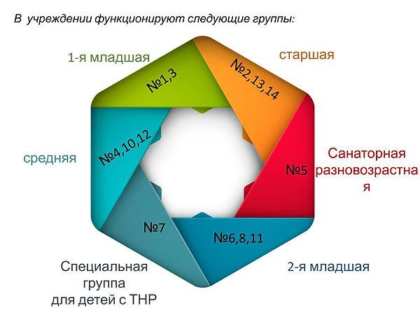 наши группы (1).pptx.jpg