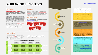 Infografía_Alineamiento.png