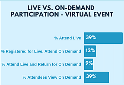 Virtual Events 2nd Stats Aug 2020.png