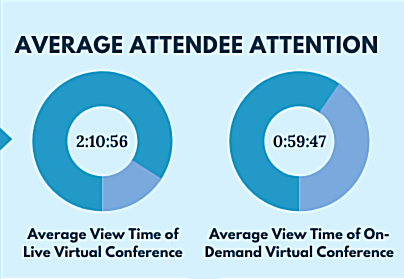 Virtual Events Stats Aug 2020.png