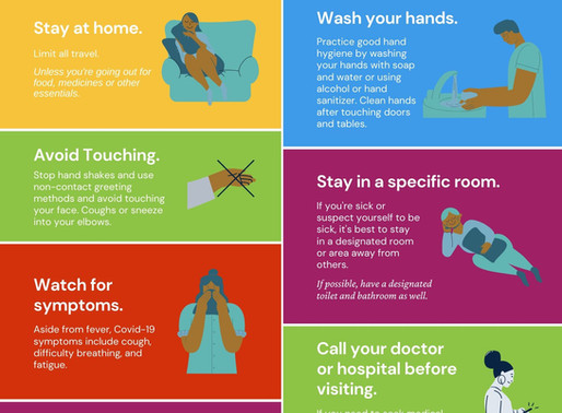 Staying safe from COVID-19 | Educational infographic Poster | South Africa