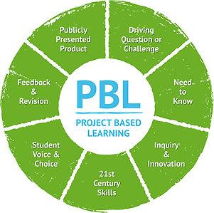 pbl-diagram.jpg