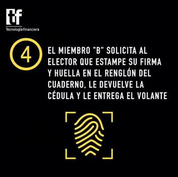 CÓMO VOTAR EN EL PLEBISCITO este 16 de Julio.