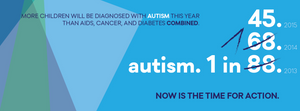 1 in 45 children are diagnosed with autism.