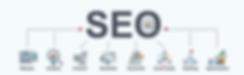SEO Banner Smart Media shorts