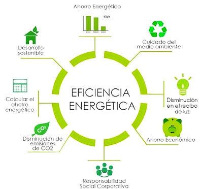big_147355_161114_TN_energia-eficiente-d