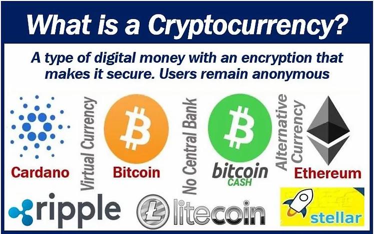 Cryptocurrency-the-future-image-explaini