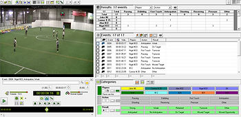 Video Analysis for Soccer Training in RI