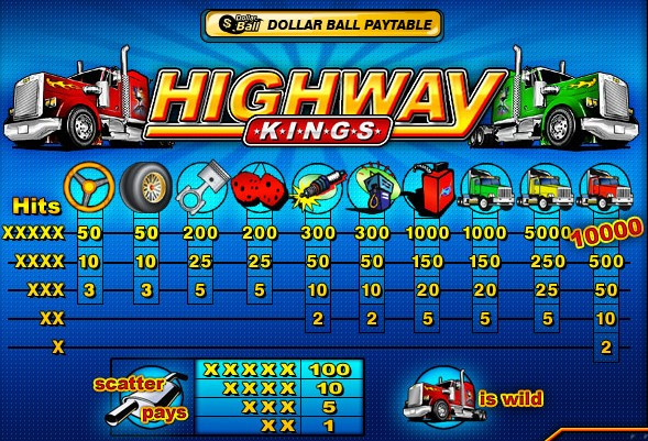 918Kiss/SCR888 Highway King